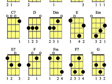 Starting Ukulele? Here are the basic chords!
