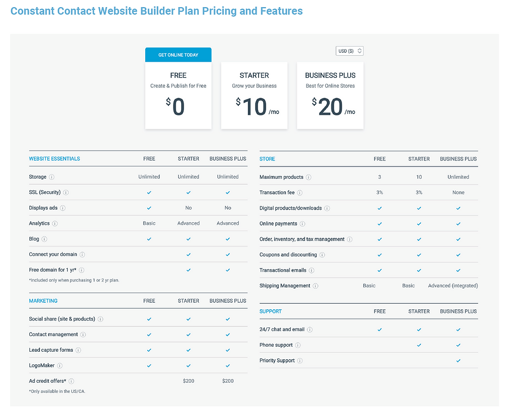 Constant Contact Website Builder Plan Pricing and Features