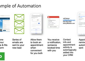 6 Benefits of Combining CRM and Marketing Automation