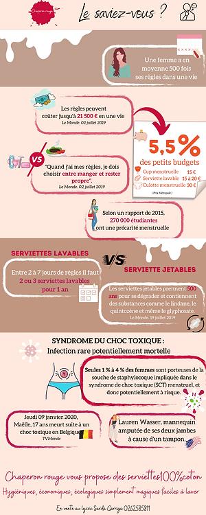 precarite menstruelle.png