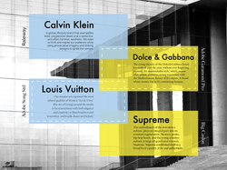 Futura font pairing