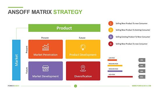 Ansoff-Matrix-Strategy-1.png