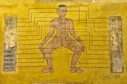 2500 年前に仏教とともにタイに伝わり現在まで受け継がれています。