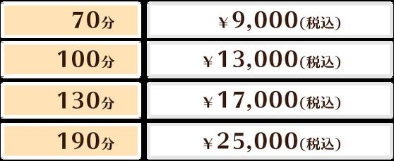 プレミアムコースマッサージ-料金.png