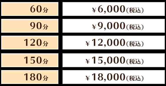 タイマッサージ-料金.png