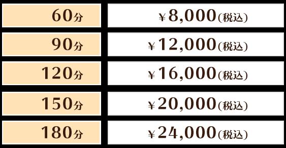 オイルマッサージ-料金.png