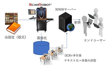 ScanRobot_Flow.png