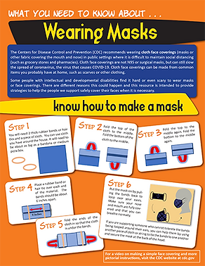 Wearing Masks-1.png