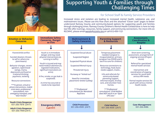 Supporting Youth Families Through Challenging Times