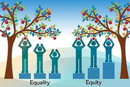 figure_1._equality_vs._equity_graphics_u