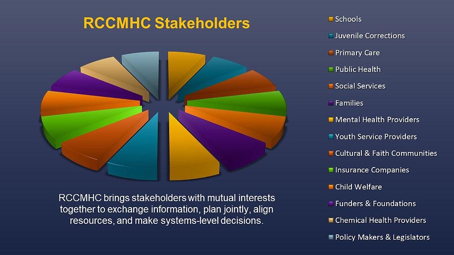 RCCMHC Stakeholders.jpg