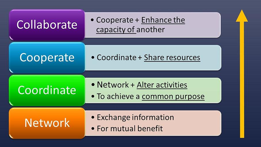 Collaborate Image.jpg