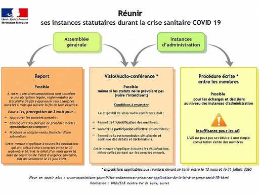 Report ou tenue des instances associatives (AG, CA...) : un schéma pour comprendre