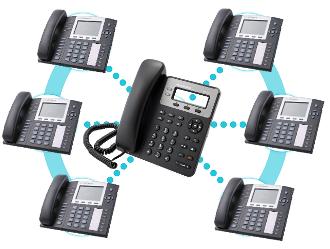 Réouverture du standard téléphonique