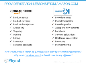 Provider Search: Lessons from Amazon.com