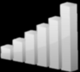 upward motion chart