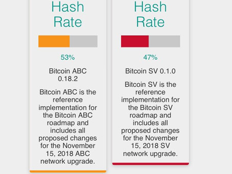 15 ноября состоялся #хардфорк Bitcoin Cash