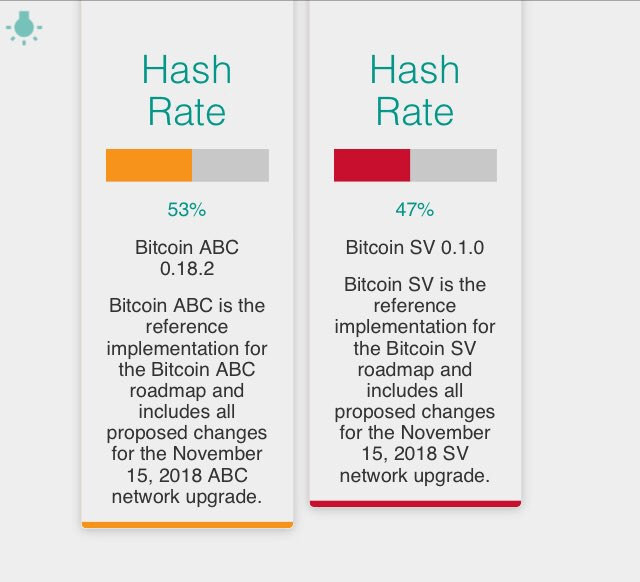 hashrate of ABC and SV