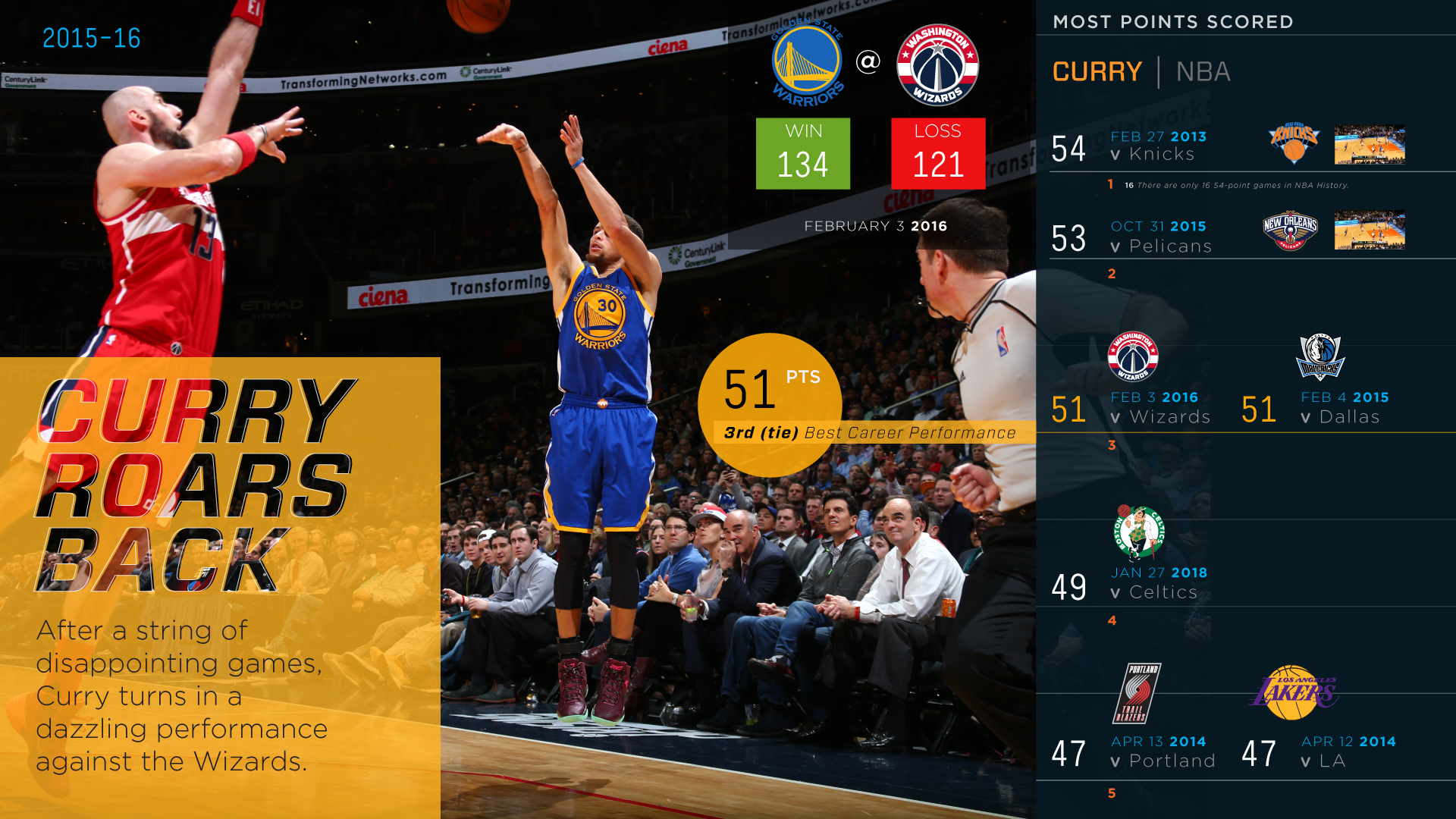 Show Me Steph's Highest ScoringGames