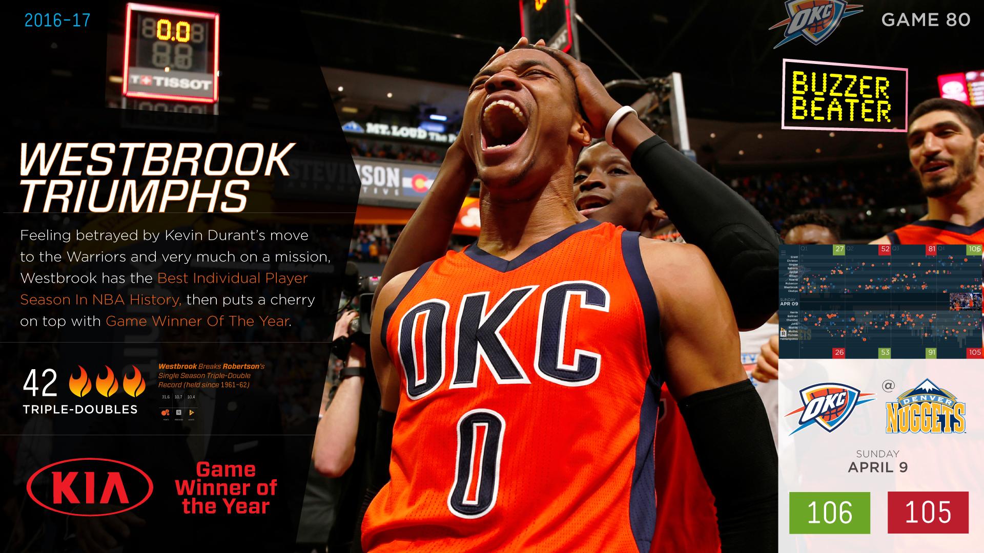Westbrook Triumphs