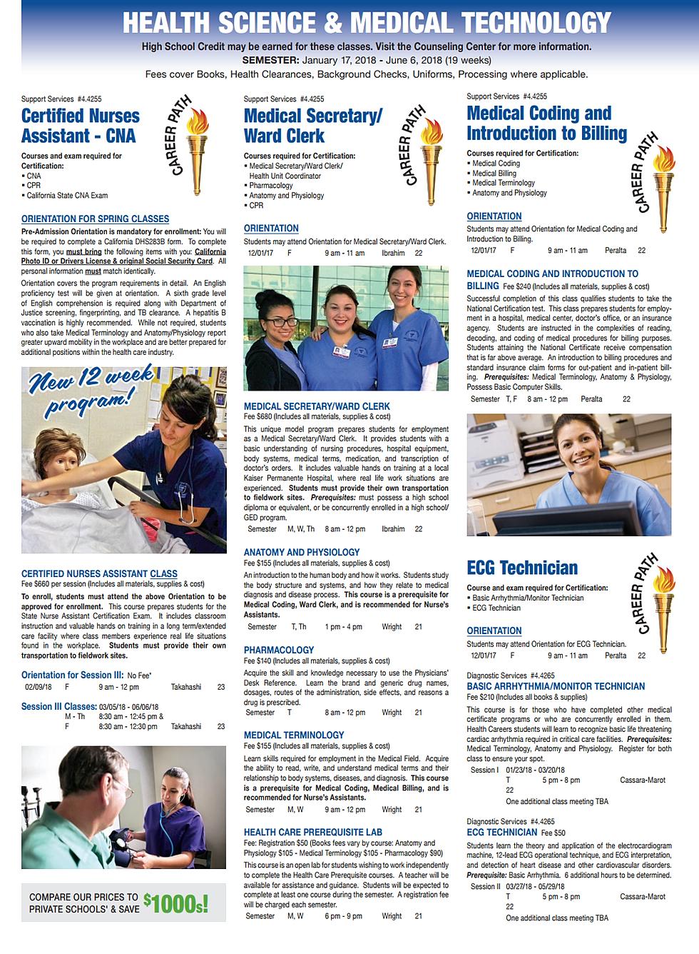 Azusa adult school medical billing coding xflitez Image collections