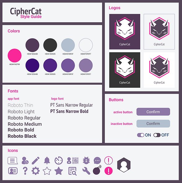 CipherCat Style Guide (2).png
