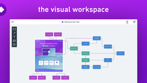 Whimsical, a Great Product For Quick Wireframing
