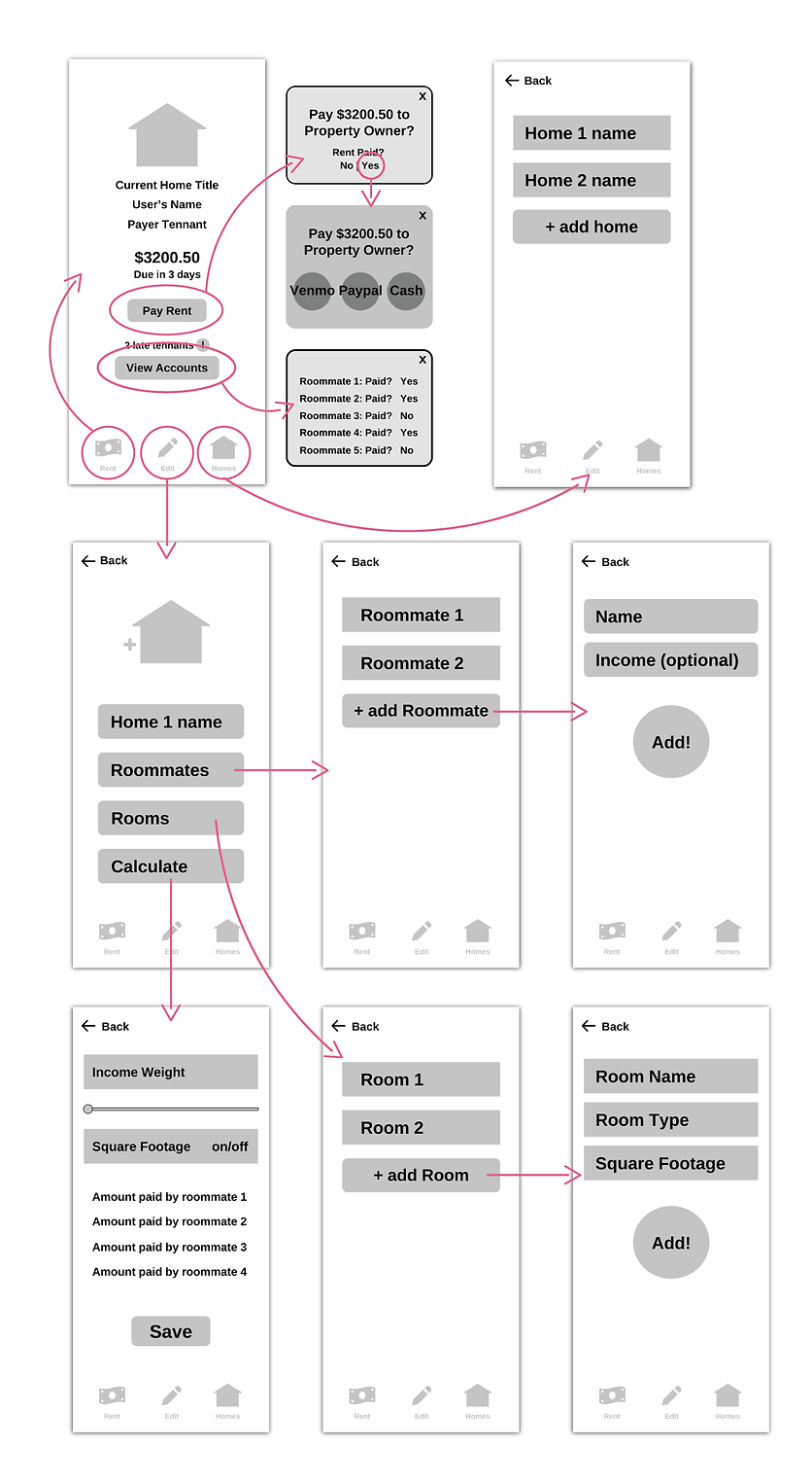 wireframes-fair-and-suqare.png