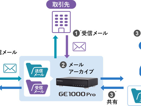 【GE1000pro】