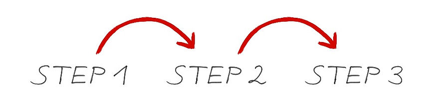 step 1 step 2 step 3.jpg