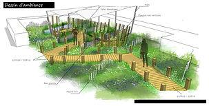 esquisse, jardin, paysagiste, bois, terrasse, voile, annecy, haute savoie