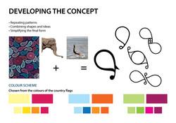 Tandoor-Logo-Design-Presentation-2