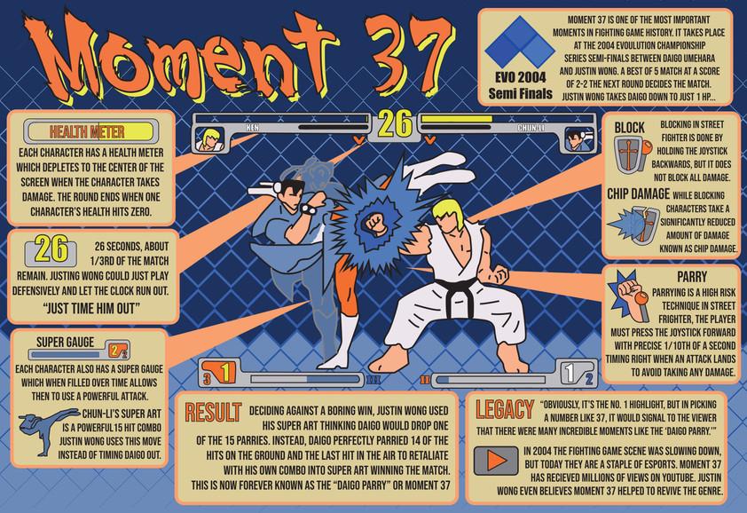 Monent 37 Infographic