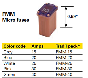FMM FUSE.png