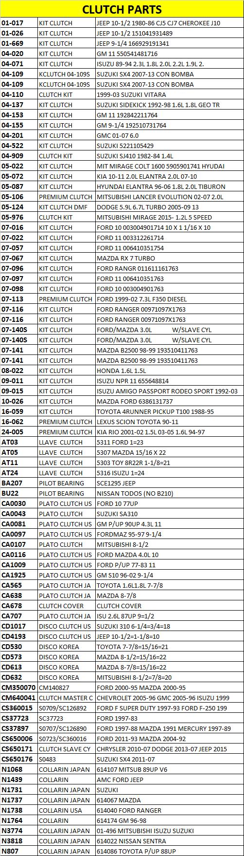 ALTA CLUTCH PARTS.png