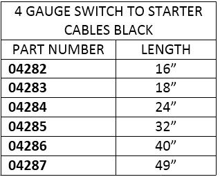 4 gauge starter black.png