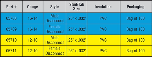 male-female info.png