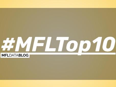 #MFLTop10: Saturday 16 January
