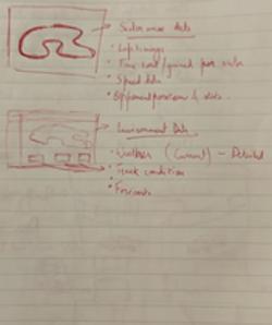 Concept 4