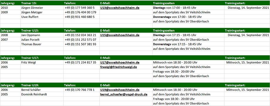 21'22 Ansprechpartner Homepage Großfeld.PNG