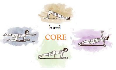 Fortalecimento do core - exercícios - Pilates Ponto Norte