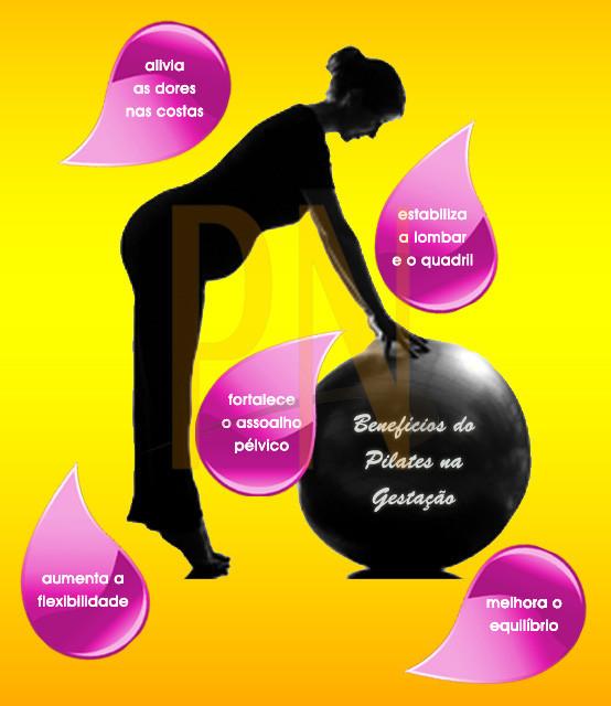 Gravidez e Pilates - Pilates Ponto Norte