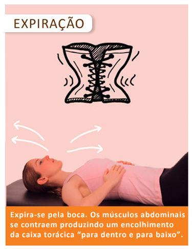 Respiração no Pilates