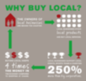 WHYBUYLOCAL.png