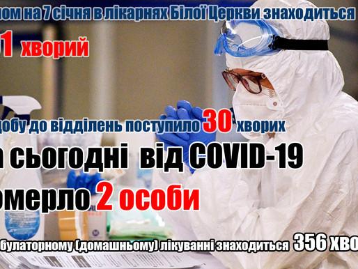Від COVID-19 померло ще 2 особи (7 січня)