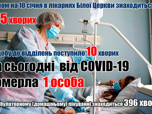 Від COVID-19 померла 1 людина (10 січня)