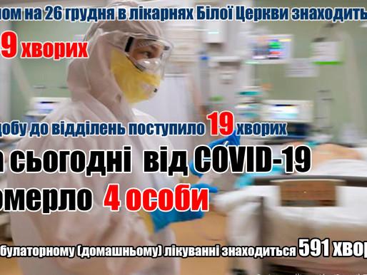 Від COVID-19 померло 4 особи