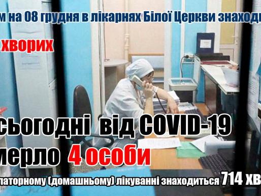 На сьогодні від COVID-19 померло 4 особи