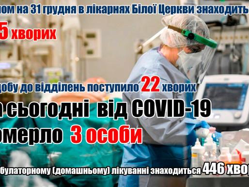 Від COVID-19 померло ще 3 особи