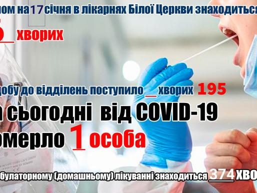 Від COVID-19 померла 1 людина (17 січня)